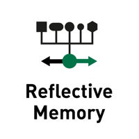Picture of ibaPDA-Interface-Reflective-Memory